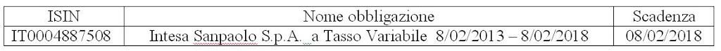 Obbligazione IT0004887508 Intesa – San Paolo in collocamento, conviene?