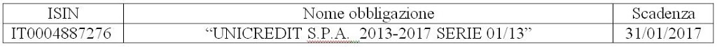 Obbligazione IT0004887276 Unicredit in collocamento, conviene?