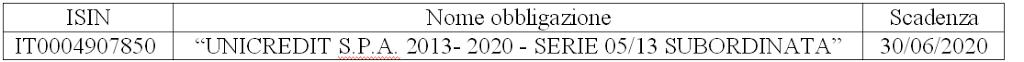 Obbligazione IT0004907850 Unicredit in collocamento, conviene?