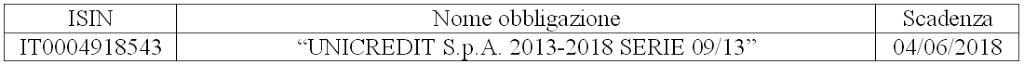 Obbligazione IT0004918543 Unicredit in Collocamento, Conviene?