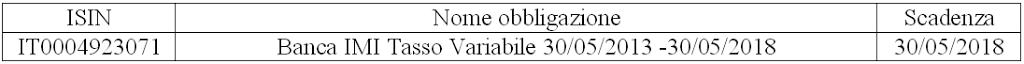 Obbligazione IT0004923071 Intesa – San Paolo in Collocamento, Conviene?