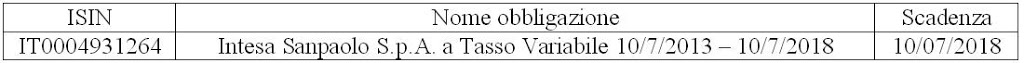 Obbligazione IT0004931264  Intesa – San Paolo in Collocamento, Conviene?