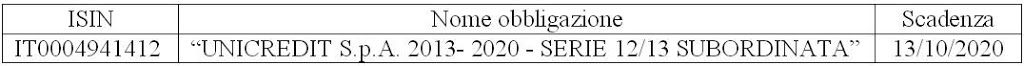 Obbligazione IT0004941412 Unicredit in Collocamento, Conviene?