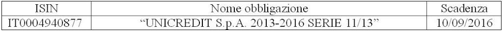 Obbligazione IT0004940877 Unicredit in Collocamento, Conviene?