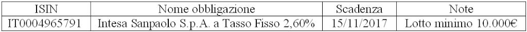 Obbligazione IT0004965791 Intesa – SanPaolo in Collocamento, Conviene?