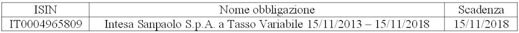 Obbligazione IT0004965809 Intesa – San Paolo in Collocamento, Conviene?