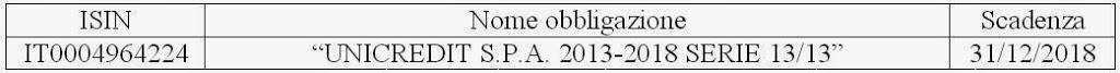 Obbligazione IT0004964224 Unicredit in Collocamento, Conviene?