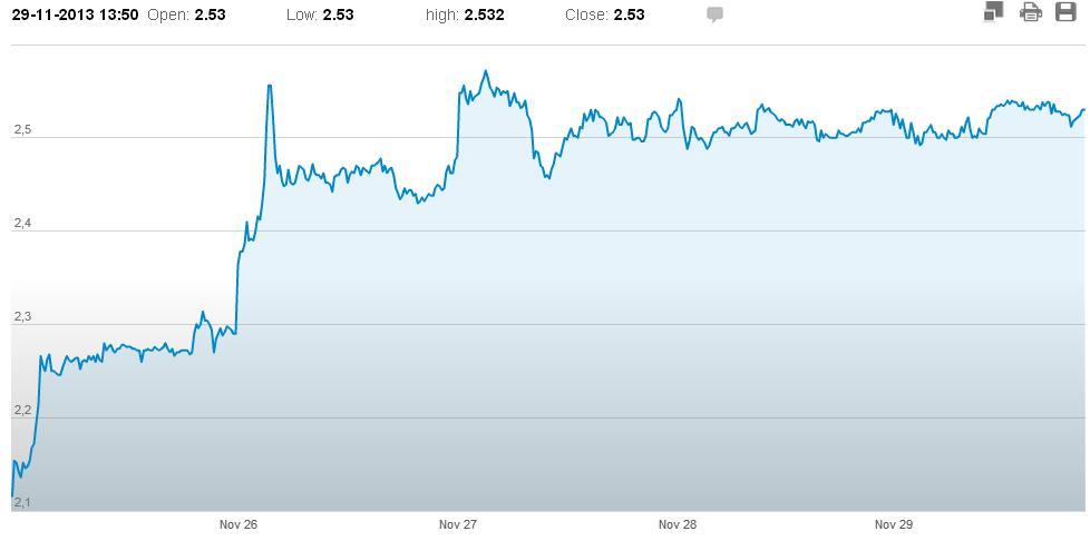La Settimana di Borsa: Geox in Evidenza