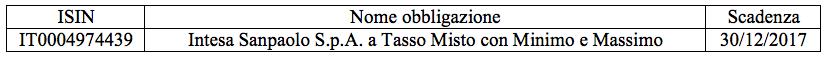 Obbligazione IT0004974439 Intesa – SanPaolo in Collocamento, Conviene?
