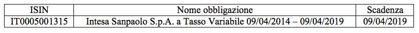 Obbligazione IT0005001315 Intesa – SanPaolo in Collocamento, Conviene?