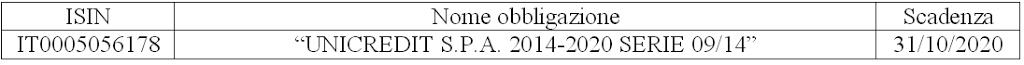 Obbligazione IT0005056178  Unicredit in Collocamento, Conviene?
