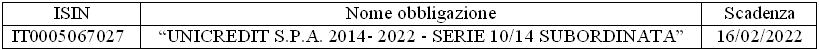 Obbligazione IT0005067027 Unicredit in Collocamento, Conviene?