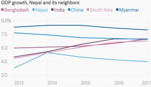 PIL Nepal