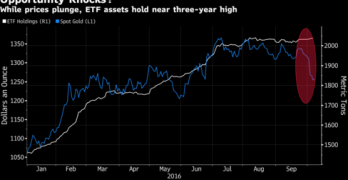 Prezzi oro. Se calano ancora… occasione d'acquisto strategica