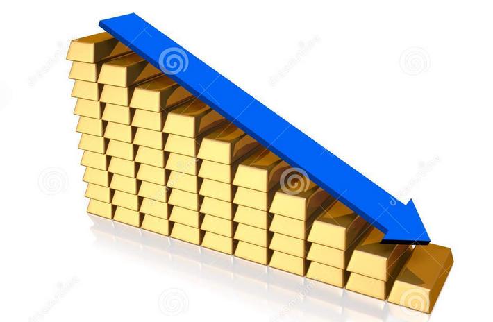 Prezzi oro a 800$ ?