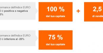Borsa Protetta Arancio, se lo studi lo eviti…