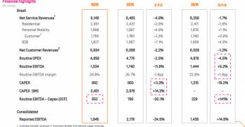 Portugal Telecom Oi, la RJ da respiro ai conti, gli obbligazionisti sperano