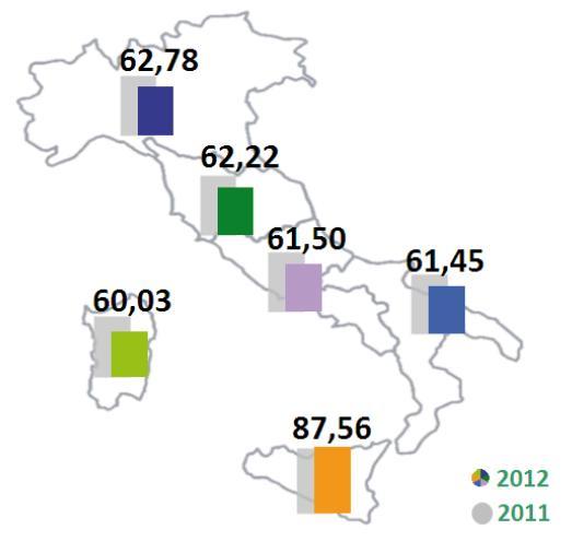 Energia Elettrica: il Caro Bolletta Nasce in Sicilia
