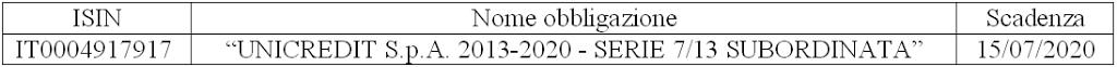 Obbligazione IT0004917917 Unicredit in Collocamento, Conviene?