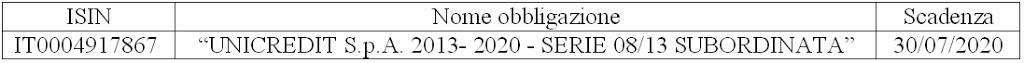 Obbligazione IT0004917867 Unicredit in Collocamento, Conviene?