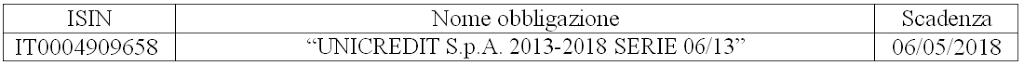 Obbligazione IT0004909658 Unicredit in Collocamento, Conviene?