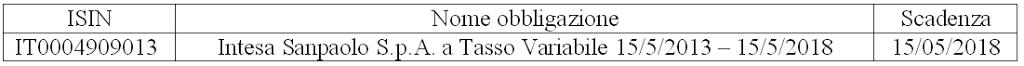 Obbligazione IT0004909013 Intesa – San Paolo in Collocamento, Conviene?
