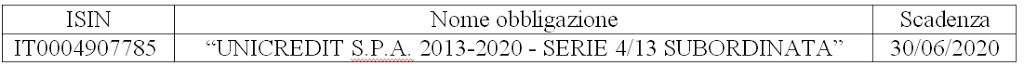 Obbligazione IT0004907785 Unicredit in collocamento, conviene?