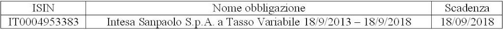 Obbligazione IT0004953383  Intesa – San Paolo in Collocamento, Conviene?