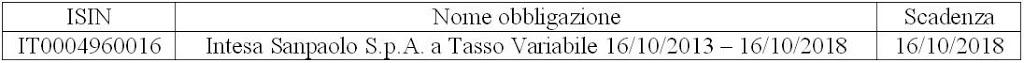 Obbligazione IT0004960016 Intesa – San Paolo in Collocamento, Conviene?