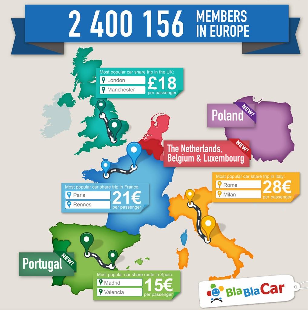 BlaBlaCar.it per una Nuova Mobilità
