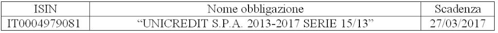Obbligazione IT0004979081 Unicredit in Collocamento, Conviene?