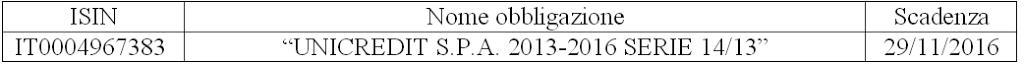 Obbligazione IT0004967383 Unicredit in Collocamento, Conviene?