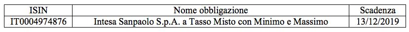 Obbligazione IT0004974876 Intesa – SanPaolo in Collocamento, Conviene?