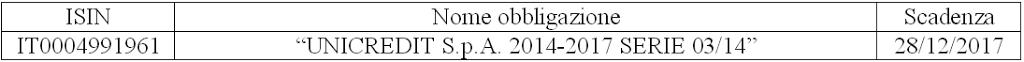 Obbligazione IT0004991961 Unicredit in Collocamento, Conviene?