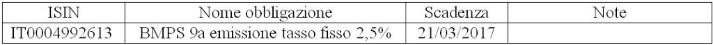 Obbligazione IT0004992613 MPS in Collocamento, Conviene?