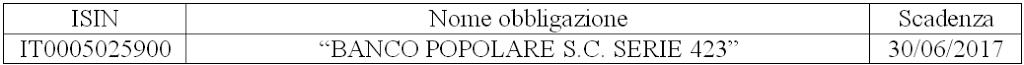 Obbligazione IT0005025900 Banco Popolare in Collocamento, Conviene?
