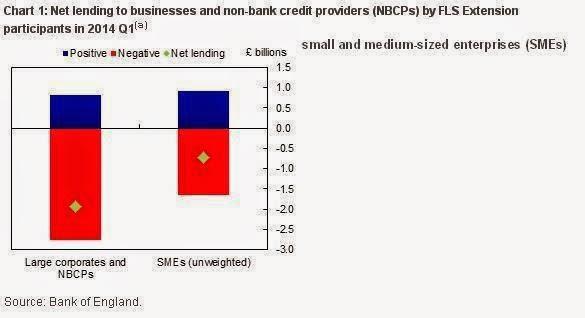 Funding for Lending Scheme: l'arma segreta di Draghi?