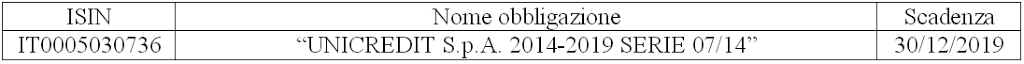 Obbligazione IT0005030736 Unicredit in Collocamento, Conviene?