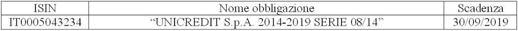 Obbligazione IT0005043234  Unicredit in Collocamento, Conviene?