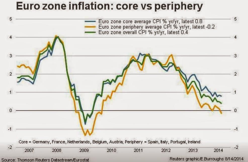 Come uscire dalla deflazione