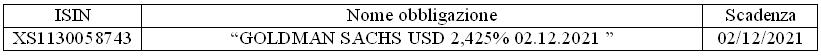 Obbligazione XS1130058743 Goldman Sachs USD 2,425% in Collocamento, Conviene?