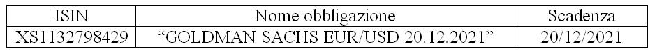 Obbligazione XS1132798429 Goldman Sachs EUR/USD in Collocamento, Conviene?