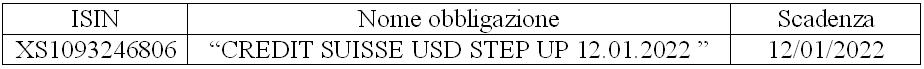 Obbligazione XS1093246806 Credit Suisse USD step up in Collocamento, Conviene?