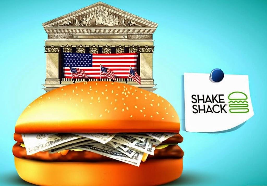 Shake Shack: si va di short?