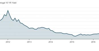Obbligazioni Portogallo: conviene acquistare i titoli di stato?