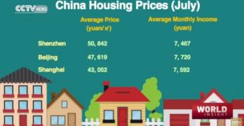 Il mercato immobiliare cinese è in bolla?